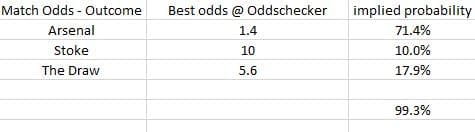 Probabilities for all three outcomes