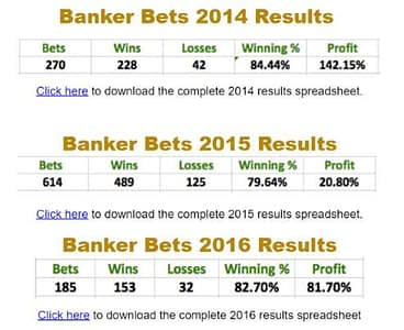 Banker Bets - Claimed Performance