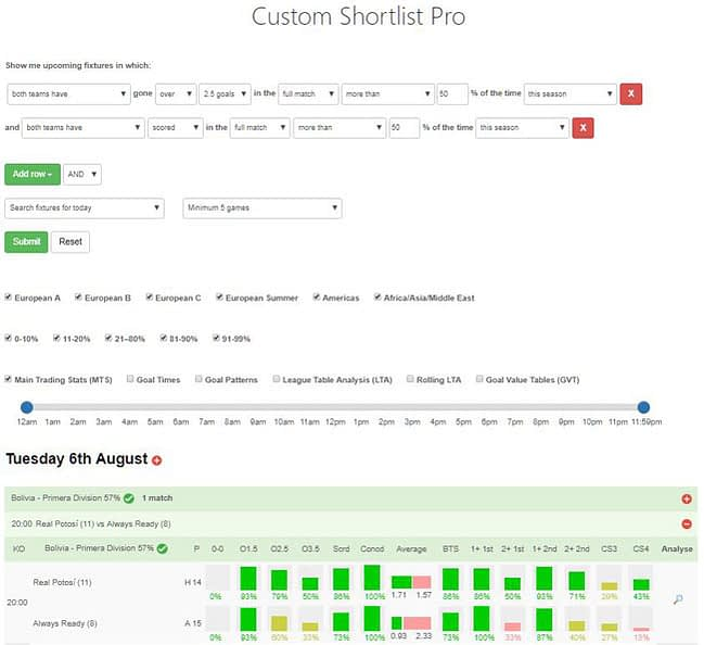 Goal Profits Custom Shortlist Pro
